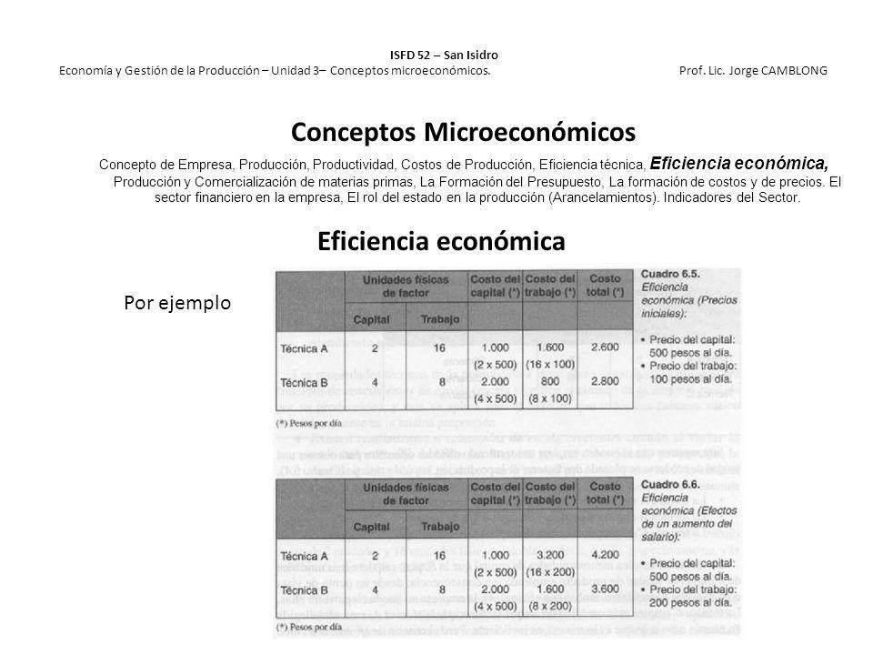Eficiencia económica Por ejemplo ISFD 52 – San Isidro Economía y Gestión de la Producción – Unidad 3– Conceptos microeconómicos. Prof. Lic. Jorge CAMB