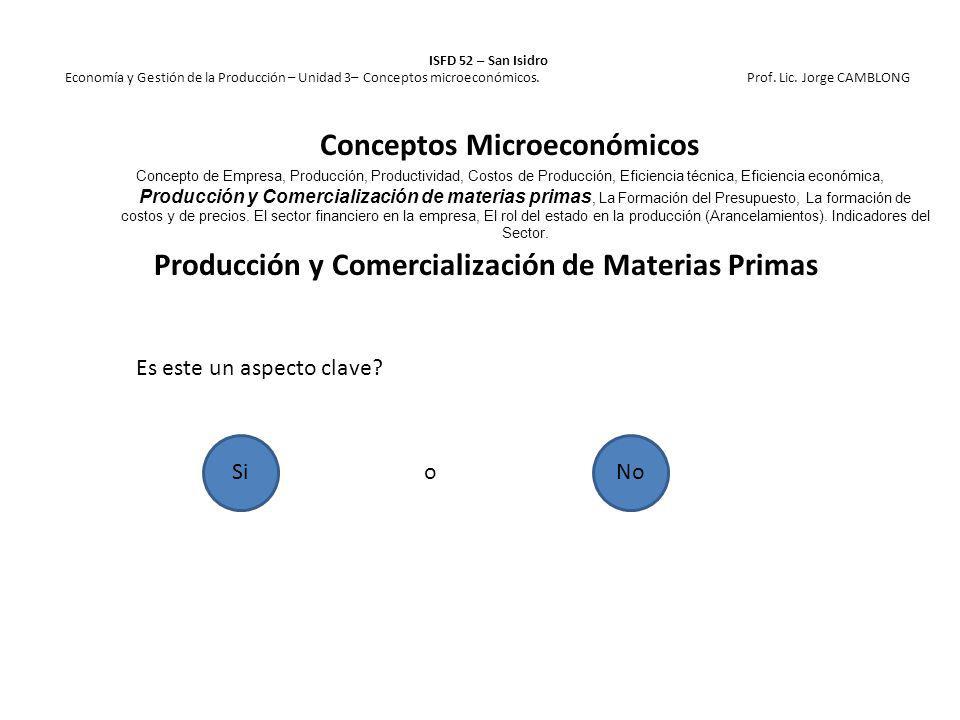 Producción y Comercialización de Materias Primas Es este un aspecto clave? Si o No ISFD 52 – San Isidro Economía y Gestión de la Producción – Unidad 3