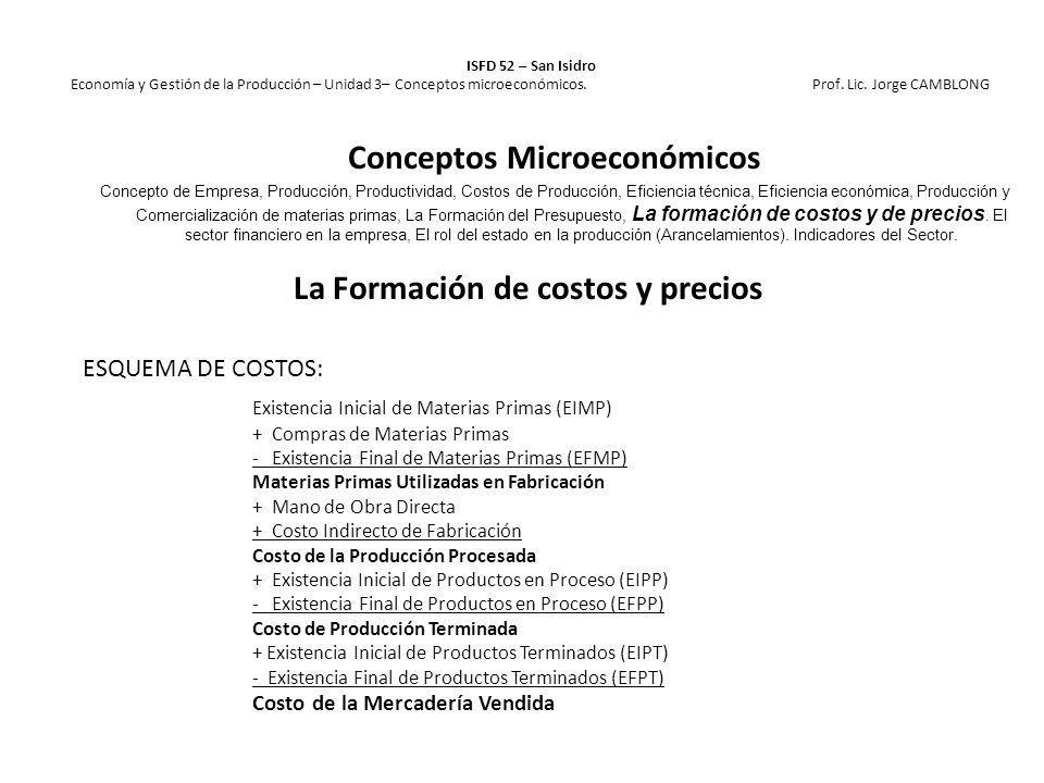 La Formación de costos y precios ESQUEMA DE COSTOS: Existencia Inicial de Materias Primas (EIMP) + Compras de Materias Primas - Existencia Final de Ma