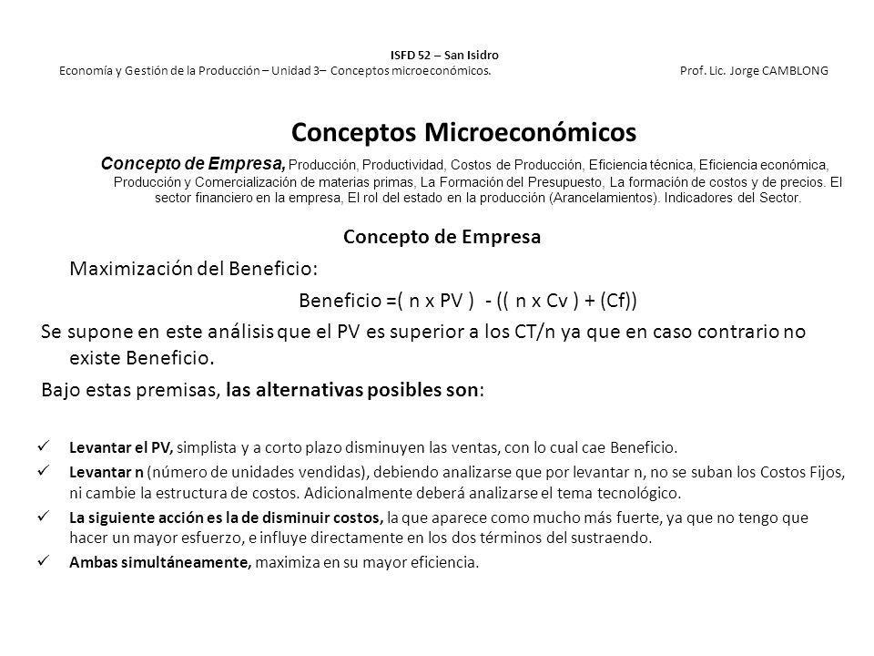 ISFD 52 – San Isidro Economía y Gestión de la Producción – Unidad 3– Conceptos microeconómicos. Prof. Lic. Jorge CAMBLONG Concepto de Empresa Maximiza