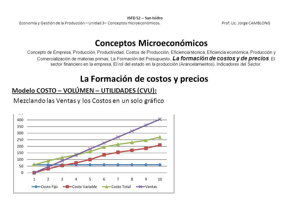 La Formación de costos y precios Modelo COSTO – VOLÚMEN – UTILIDADES (CVU): Mezclando las Ventas y los Costos en un solo gráfico ISFD 52 – San Isidro