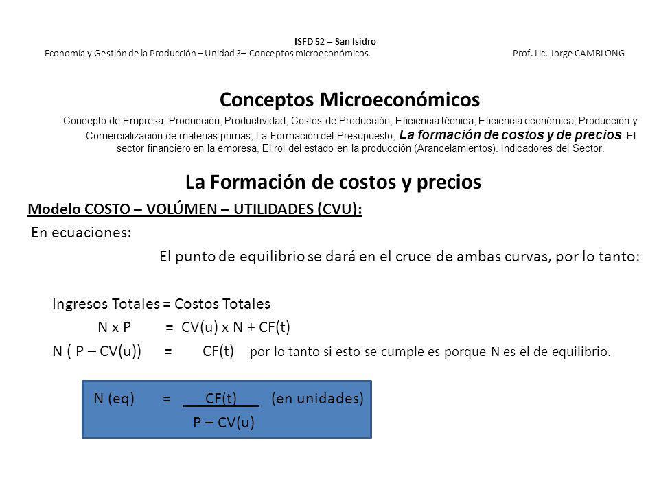 La Formación de costos y precios Modelo COSTO – VOLÚMEN – UTILIDADES (CVU): En ecuaciones: El punto de equilibrio se dará en el cruce de ambas curvas,