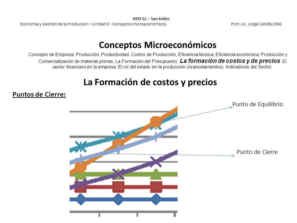 La Formación de costos y precios Puntos de Cierre: Punto de Equilibrio Punto de Cierre ISFD 52 – San Isidro Economía y Gestión de la Producción – Unid