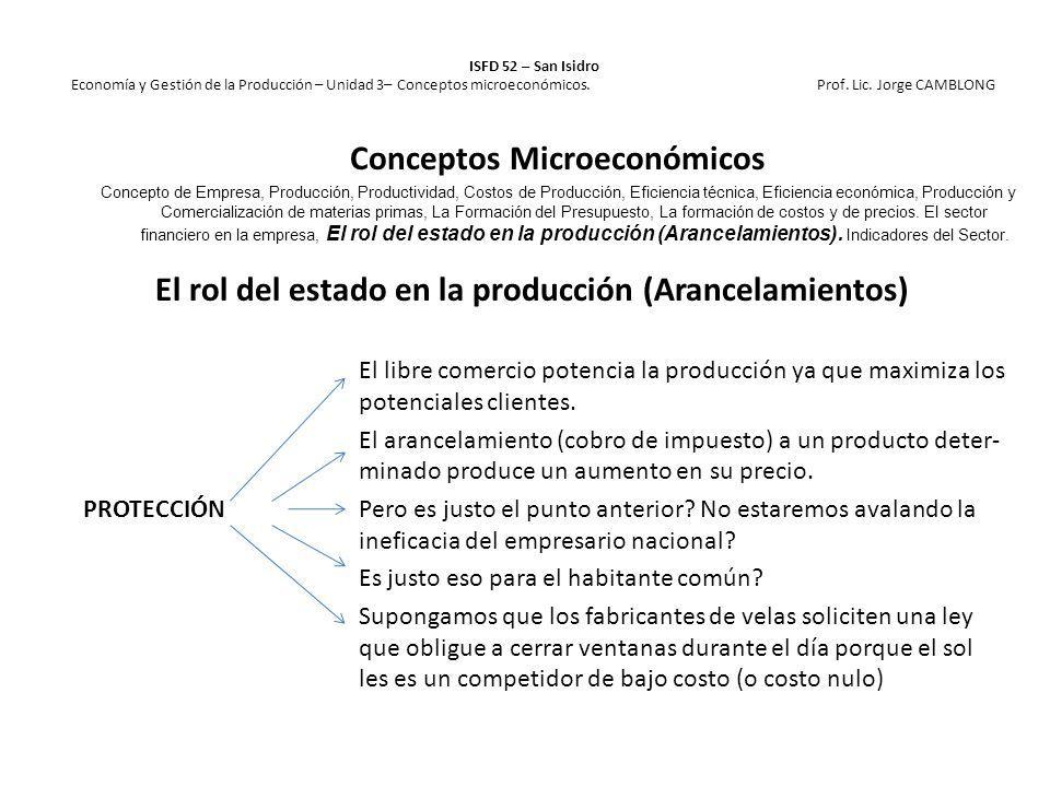 El rol del estado en la producción (Arancelamientos) El libre comercio potencia la producción ya que maximiza los potenciales clientes. El arancelamie