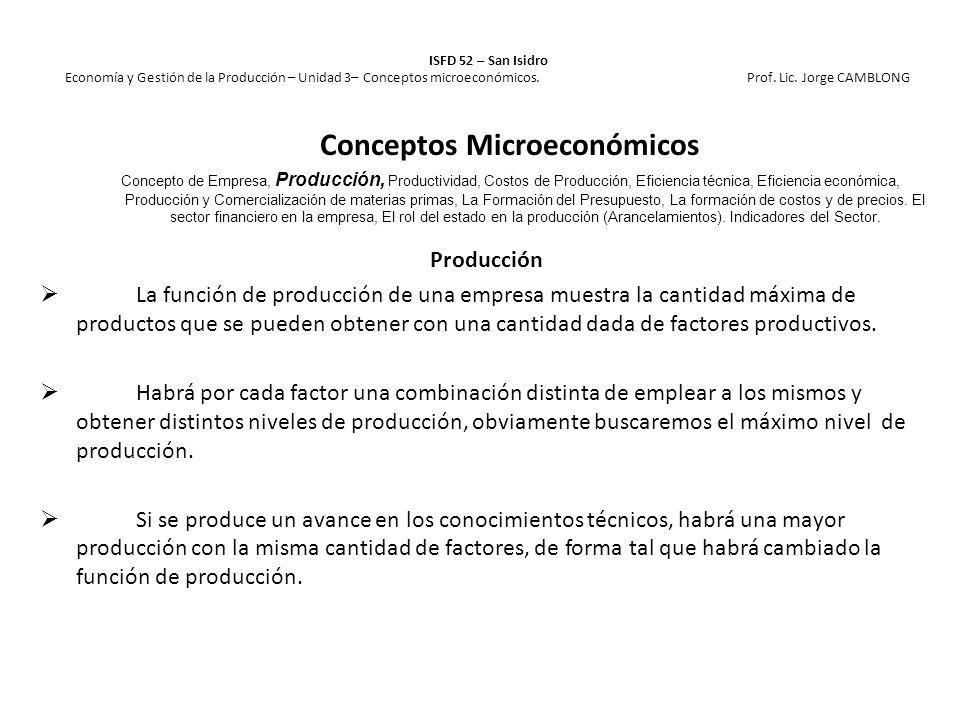 ISFD 52 – San Isidro Economía y Gestión de la Producción – Unidad 3– Conceptos microeconómicos. Prof. Lic. Jorge CAMBLONG Producción La función de pro
