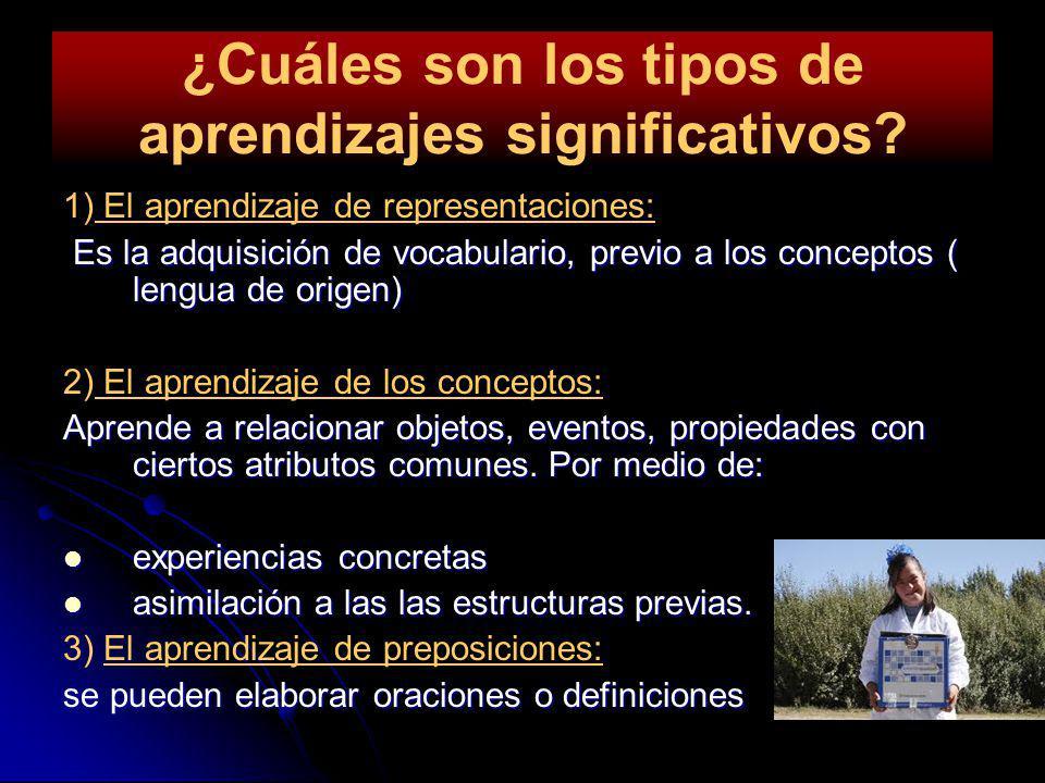 ¿Cuáles son los tipos de aprendizajes significativos? 1) El aprendizaje de representaciones: Es la adquisición de vocabulario, previo a los conceptos