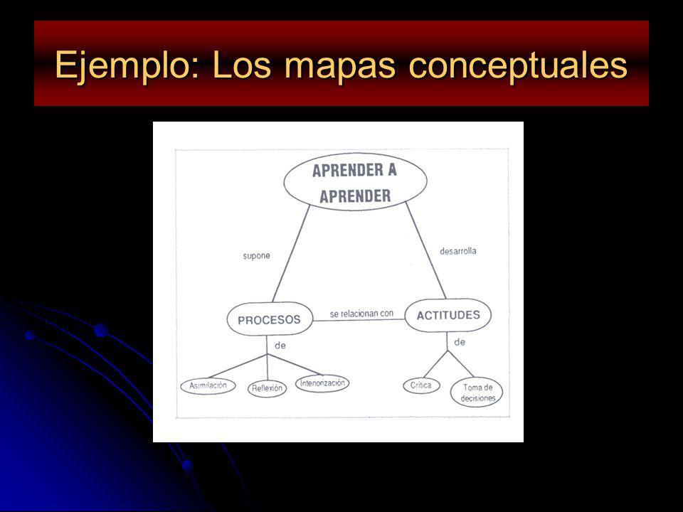 Ejemplo: Los mapas conceptuales