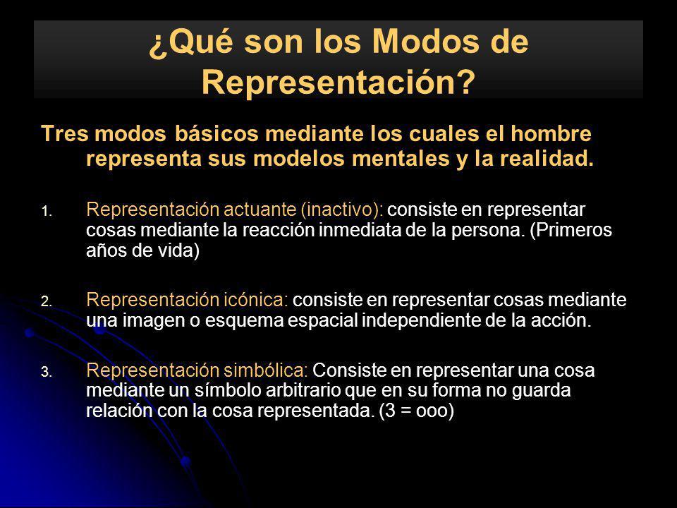 ¿Qué son los Modos de Representación? Tres modos básicos mediante los cuales el hombre representa sus modelos mentales y la realidad. 1. 1. Representa