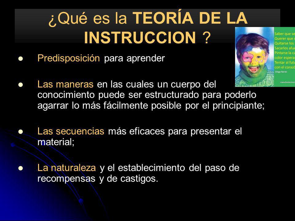 ¿Qué es la TEORÍA DE LA INSTRUCCION ? Predisposición para aprender Las maneras en las cuales un cuerpo del conocimiento puede ser estructurado para po