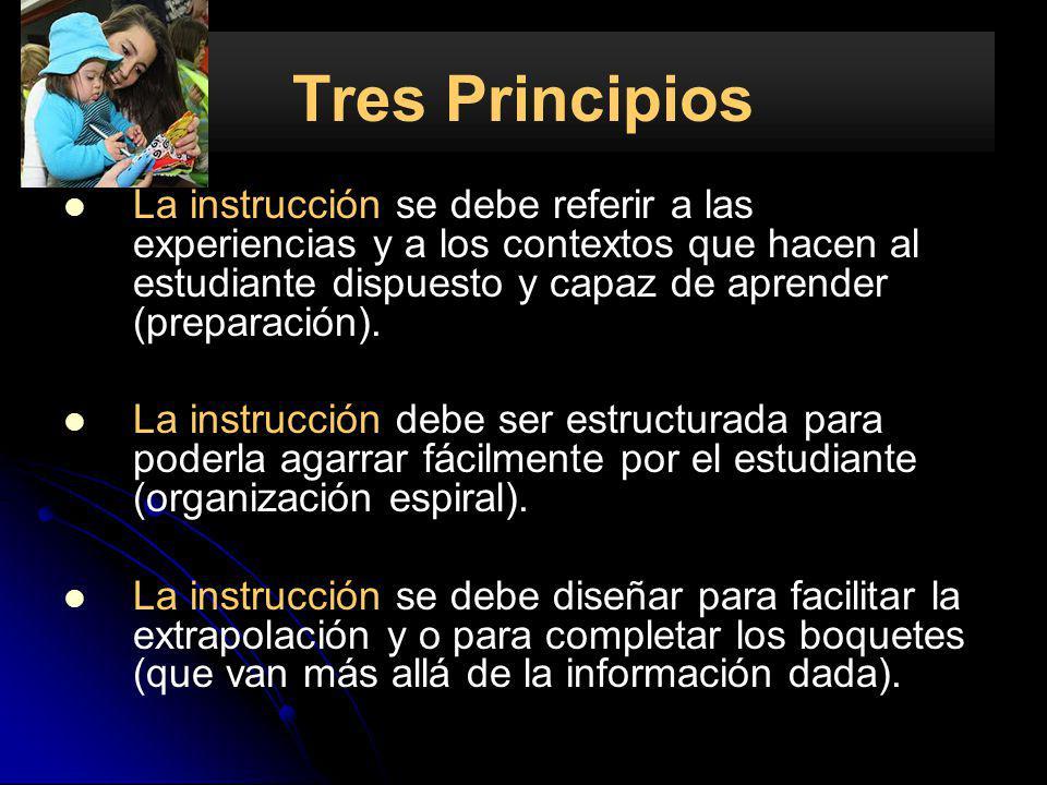 Tres Principios La instrucción se debe referir a las experiencias y a los contextos que hacen al estudiante dispuesto y capaz de aprender (preparación