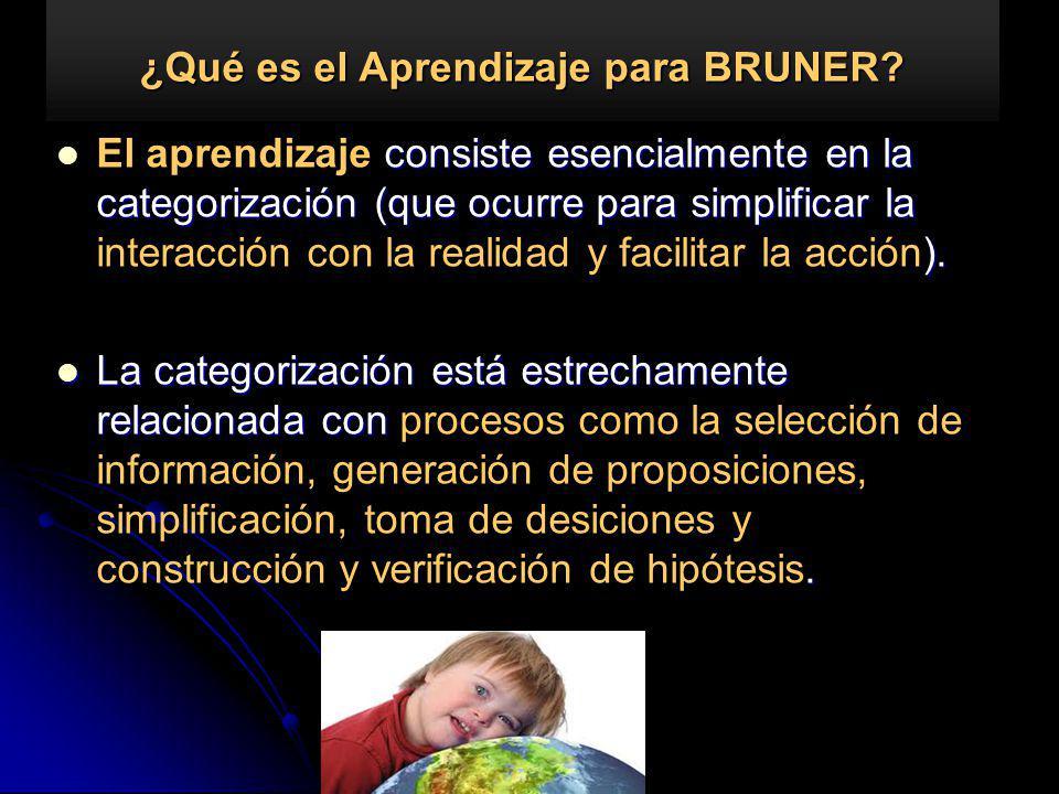 ¿Qué es el Aprendizaje para BRUNER? consiste esencialmente en la categorización (que ocurre para simplificar la ). El aprendizaje consiste esencialmen