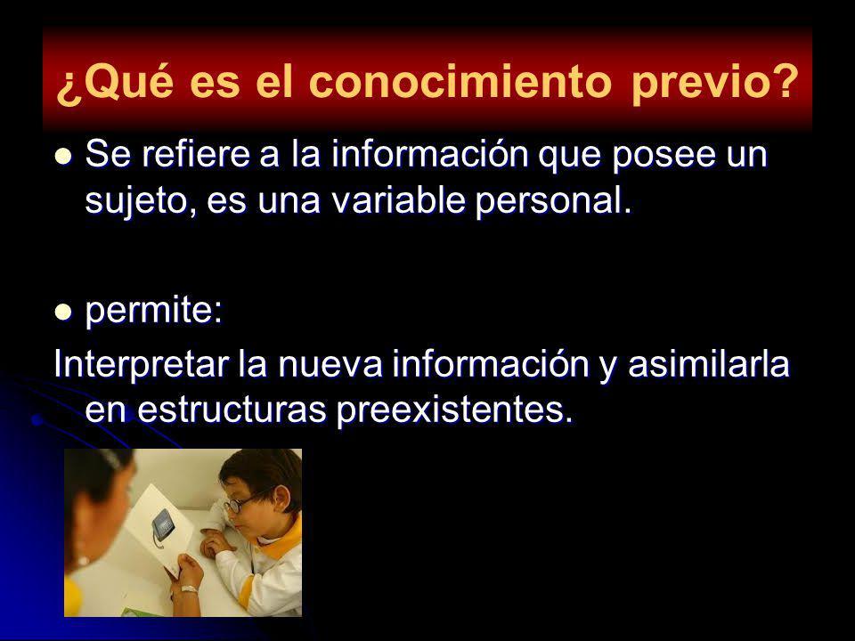 ¿Qué es el conocimiento previo? Se refiere a la información que posee un sujeto, es una variable personal. Se refiere a la información que posee un su