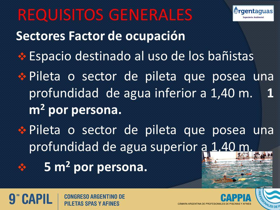 REQUISITOS GENERALES Sectores Factor de ocupación Espacio destinado al uso de los bañistas Pileta o sector de pileta que posea una profundidad de agua