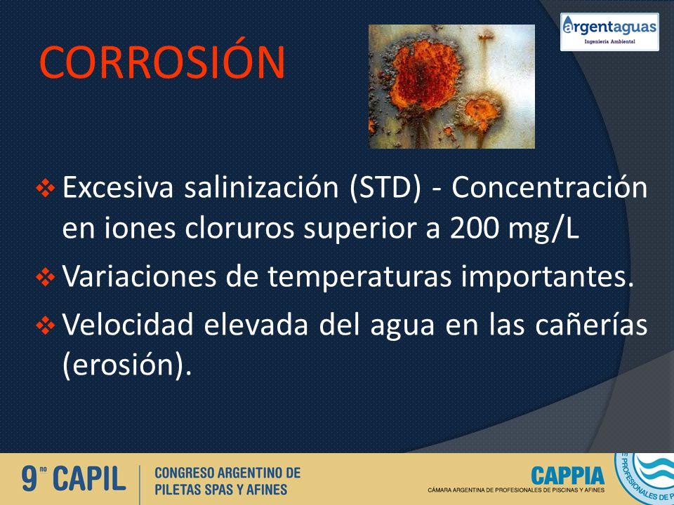 CORROSIÓN Excesiva salinización (STD) - Concentración en iones cloruros superior a 200 mg/L Variaciones de temperaturas importantes. Velocidad elevada