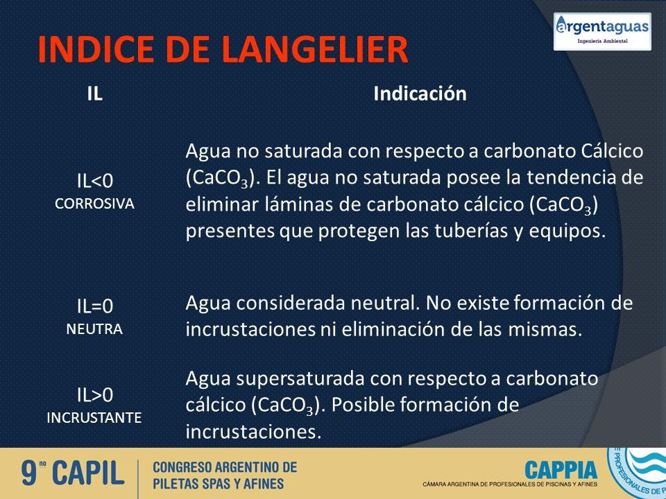 INDICE DE LANGELIER ILIndicación IL<0 CORROSIVA Agua no saturada con respecto a carbonato Cálcico (CaCO 3 ). El agua no saturada posee la tendencia de