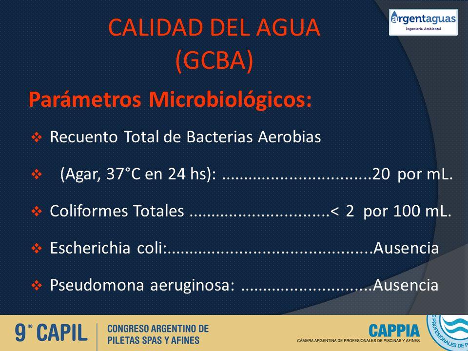 CALIDAD DEL AGUA (GCBA) Parámetros Microbiológicos: Recuento Total de Bacterias Aerobias (Agar, 37°C en 24 hs):.................................20 por