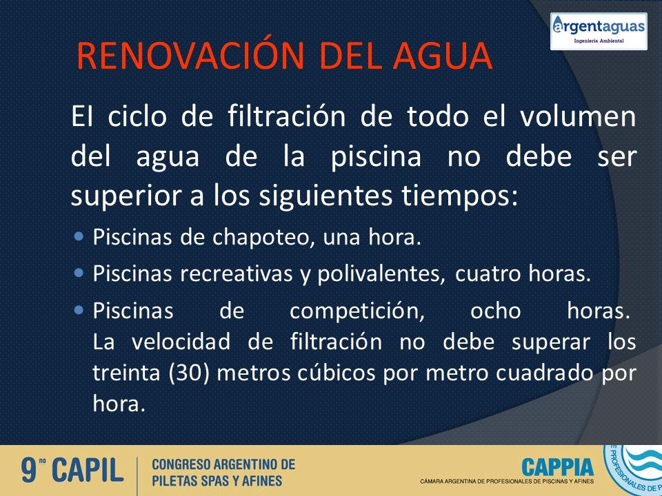 RENOVACIÓN DEL AGUA EI ciclo de filtración de todo el volumen del agua de la piscina no debe ser superior a los siguientes tiempos: Piscinas de chapot