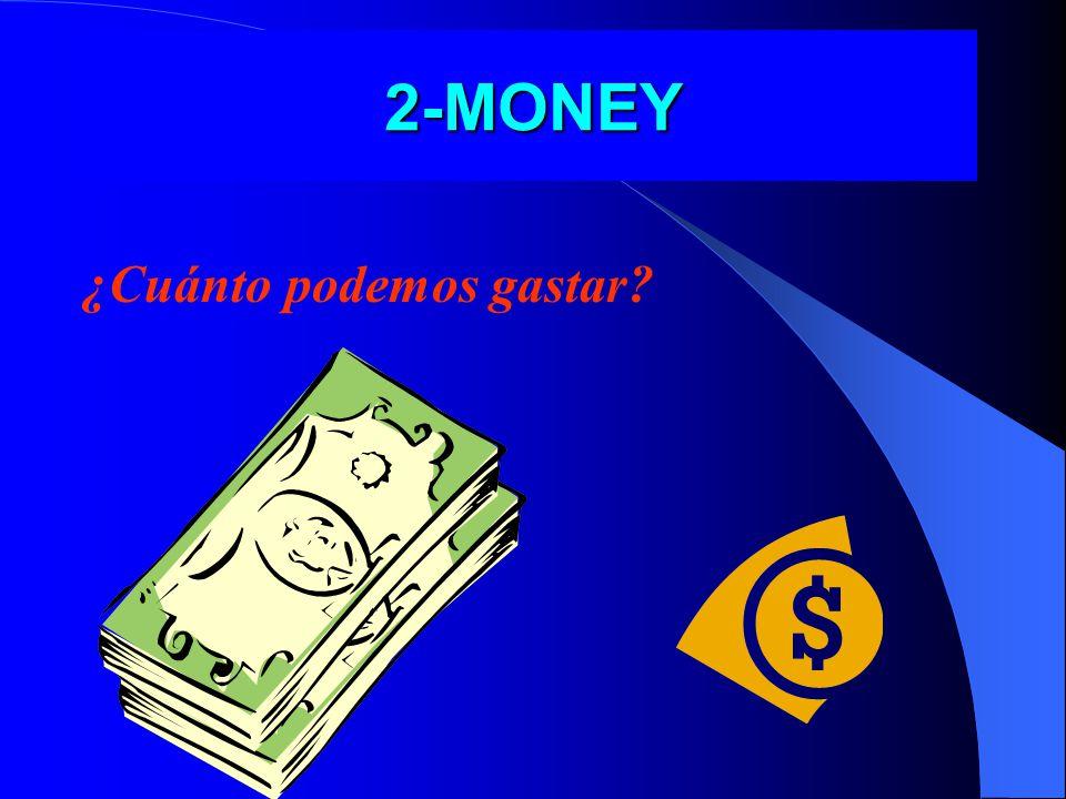2-MONEY 2-MONEY ¿Cuánto podemos gastar