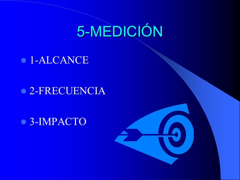 5-MEDICIÓN 1-ALCANCE 2-FRECUENCIA 3-IMPACTO