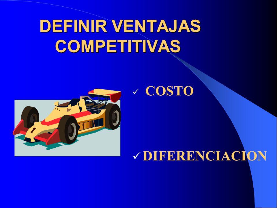 DEFINIR VENTAJAS COMPETITIVAS DEFINIR VENTAJAS COMPETITIVAS COSTO DIFERENCIACION