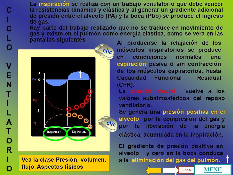 C I C L O V E N T I L A T O R I O En las condiciones de reposo ventilatorio, al inicio de una inspiración la presión en el alveolo es cero, la presión