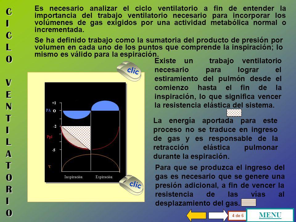 C I C L O V E N T I L A T O R I O La inspiración se realiza con un trabajo ventilatorio que debe vencer la resistencias dinámica y elástica y al gener