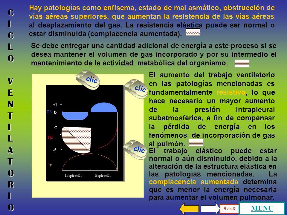 C I C L O V E N T I L A T O R I O O +1 -2 -5 PA Ppl Inspiración Espiración V O +1 -2 -5 PA Ppl Inspiración Espiración V Es necesario analizar el ciclo ventilatorio a fin de entender la importancia del trabajo ventilatorio necesario para incorporar los volúmenes de gas exigidos por una actividad metabólica normal o incrementada.