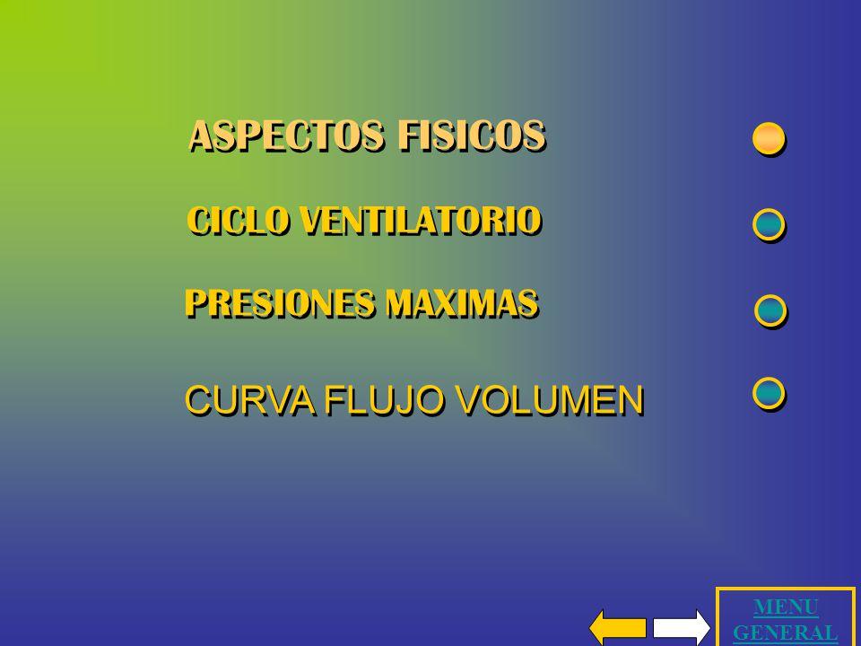 ASPECTOS FISICOS PRESIONES MAXIMAS CURVA FLUJO VOLUMEN PRESIONES MAXIMAS CURVA FLUJO VOLUMEN MENU GENERAL CICLO VENTILATORIO