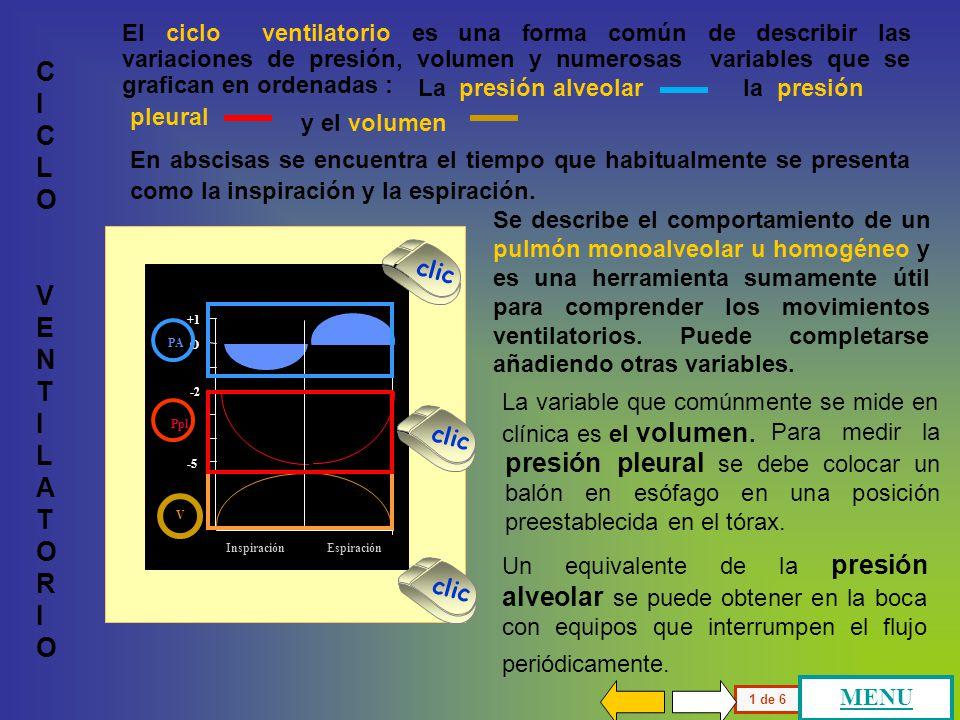 CICLO VENTILATORIO INSPIRACION ESPIRACION RELACION PRESION VOLUMEN CICLO VENTILATORIO INSPIRACION ESPIRACION RELACION PRESION VOLUMEN MENU GENERAL