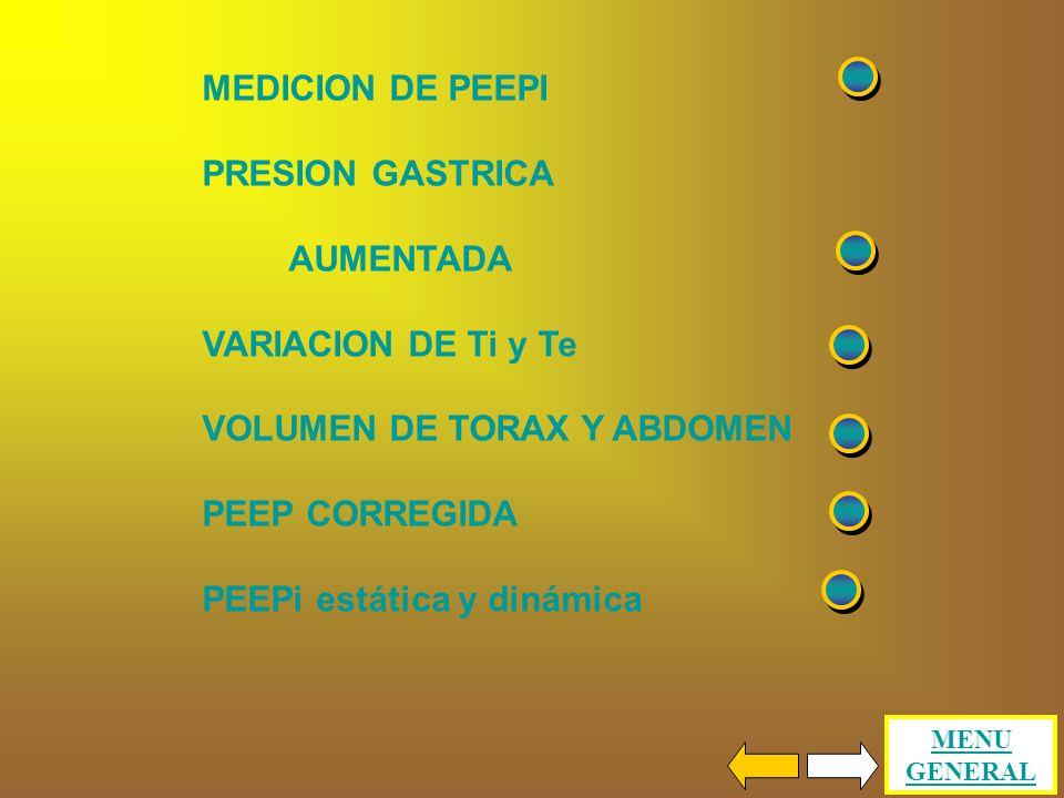 Pab V Colocando un balón en estómago se puede medir la presión gástrica (Pga) y se puede calcular la presión abdominal ( Pab ) al restarle 8 cm de agu