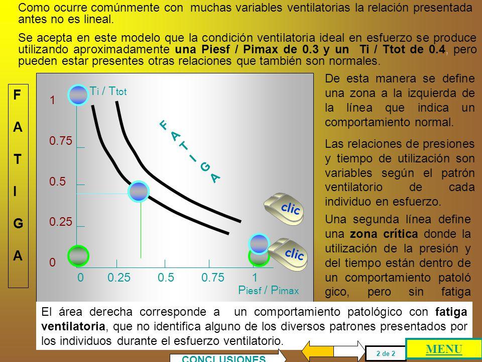 T i / T tot P iesf / P imax 0 0.25 0.5 0.75 1 1 0.75 0.5 0.25 0 Es de uso común una forma gráfica para interpretar los resultados de las variables des