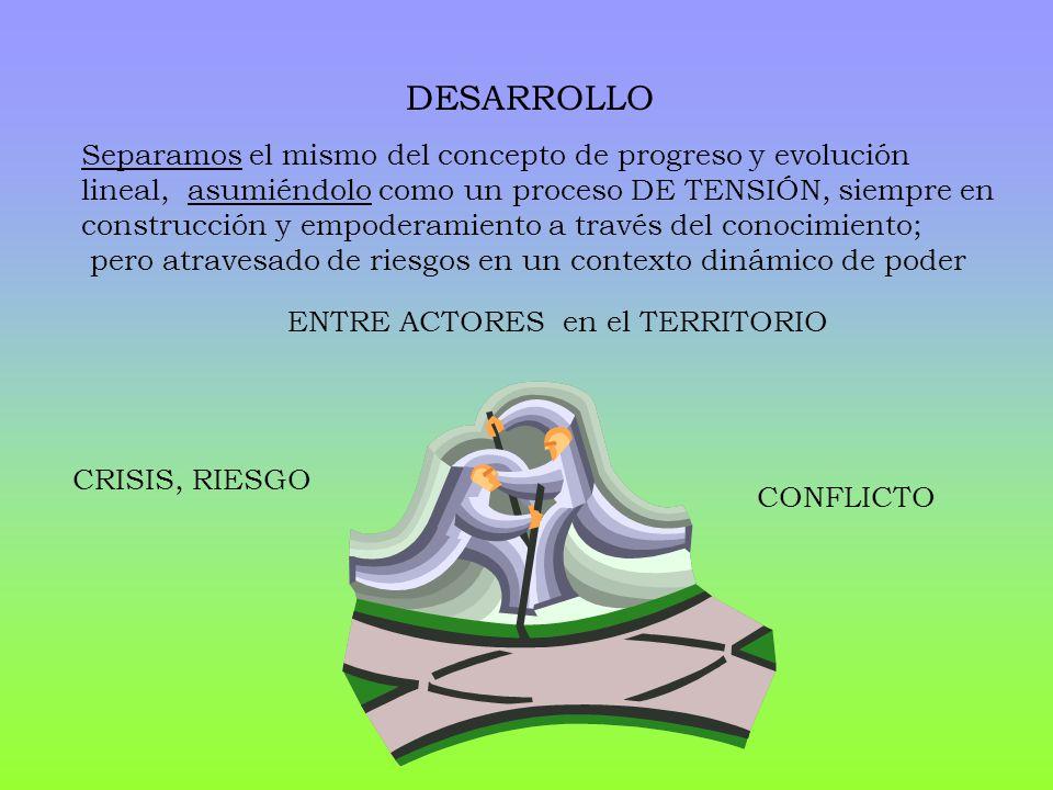 CRISIS, RIESGO CONFLICTO DESARROLLO ENTRE ACTORES en el TERRITORIO Separamos el mismo del concepto de progreso y evolución lineal, asumiéndolo como un