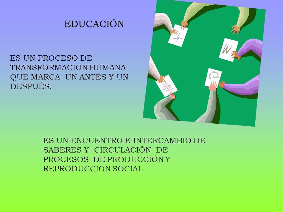 EDUCACIÓN ES UN ENCUENTRO E INTERCAMBIO DE SABERES Y CIRCULACIÓN DE PROCESOS DE PRODUCCIÓN Y REPRODUCCION SOCIAL ES UN PROCESO DE TRANSFORMACION HUMAN