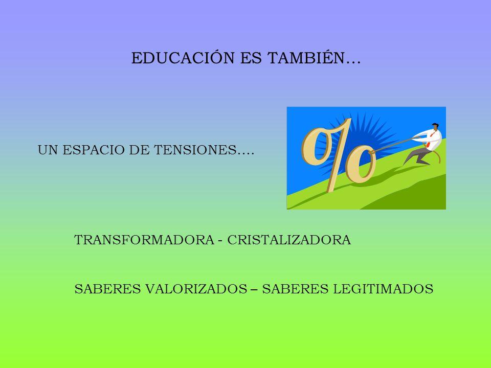 EDUCACIÓN ES TAMBIÉN… TRANSFORMADORA - CRISTALIZADORA UN ESPACIO DE TENSIONES…. SABERES VALORIZADOS – SABERES LEGITIMADOS