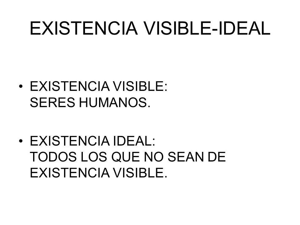 EXISTENCIA VISIBLE-IDEAL EXISTENCIA VISIBLE: SERES HUMANOS. EXISTENCIA IDEAL: TODOS LOS QUE NO SEAN DE EXISTENCIA VISIBLE.