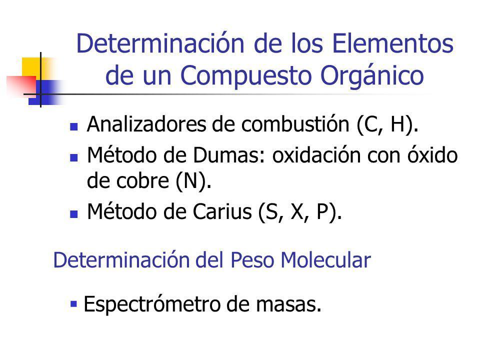 Determinación de los Elementos de un Compuesto Orgánico Analizadores de combustión (C, H).