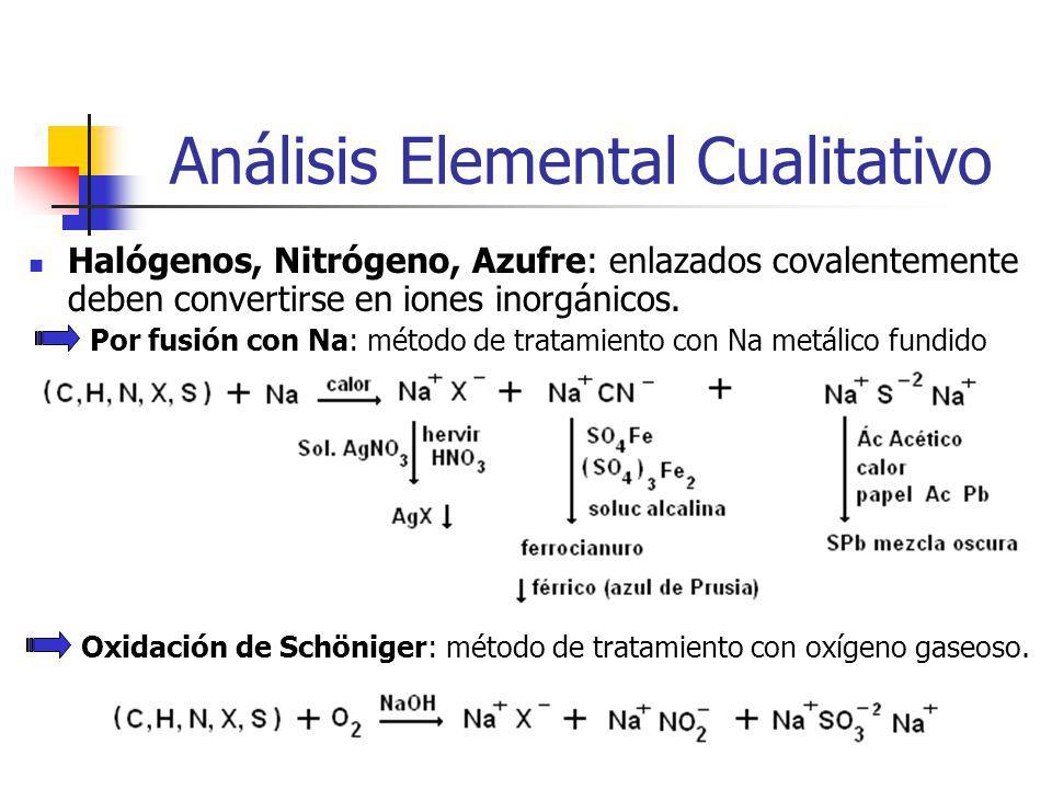 Análisis Elemental Cualitativo Halógenos, Nitrógeno, Azufre: enlazados covalentemente deben convertirse en iones inorgánicos.