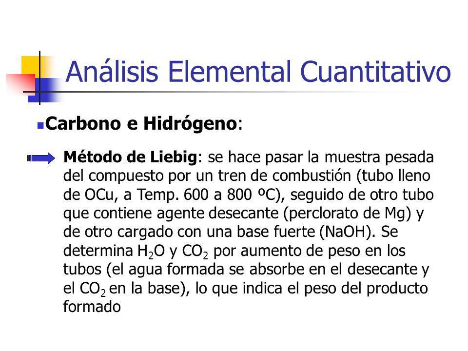 Análisis Elemental Cuantitativo Carbono e Hidrógeno: Método de Liebig: se hace pasar la muestra pesada del compuesto por un tren de combustión (tubo lleno de OCu, a Temp.