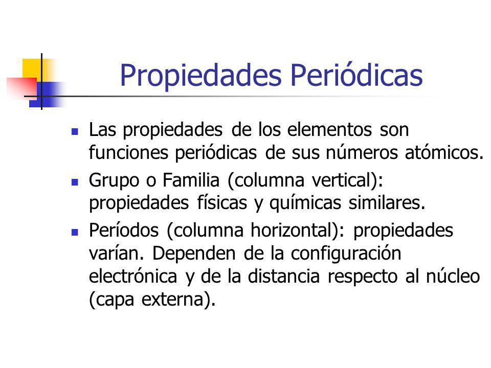 Propiedades Periódicas Las propiedades de los elementos son funciones periódicas de sus números atómicos.