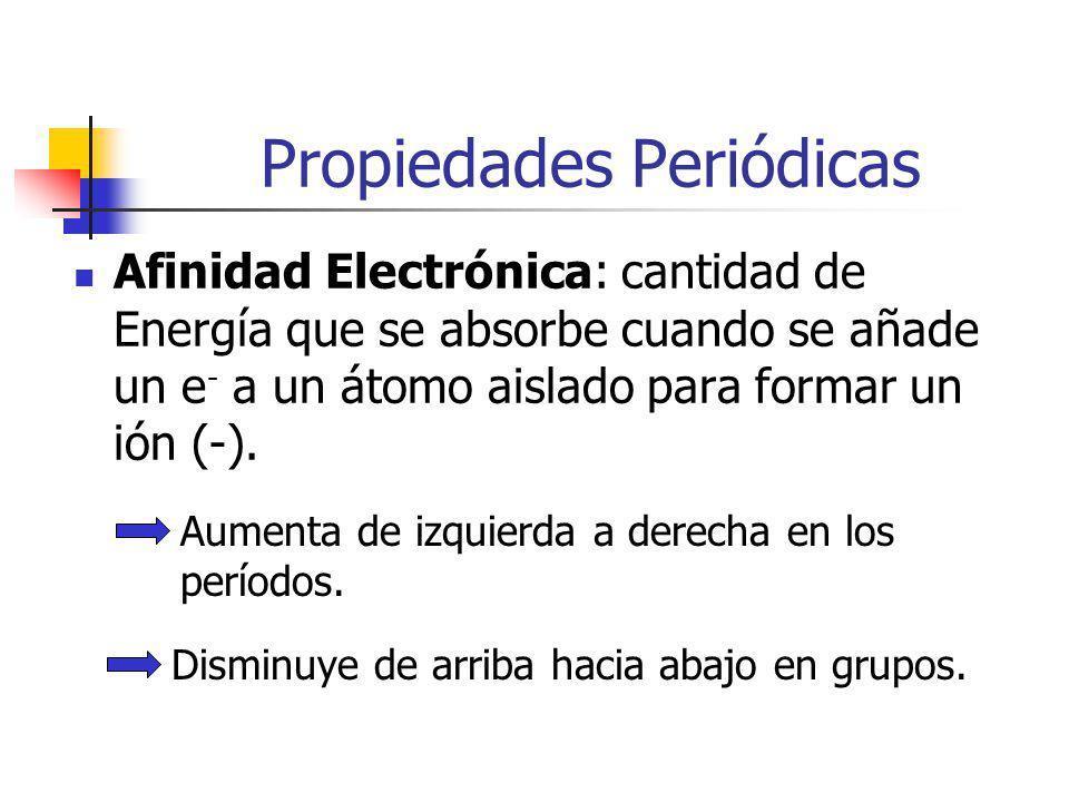 Propiedades Periódicas Afinidad Electrónica: cantidad de Energía que se absorbe cuando se añade un e - a un átomo aislado para formar un ión (-).