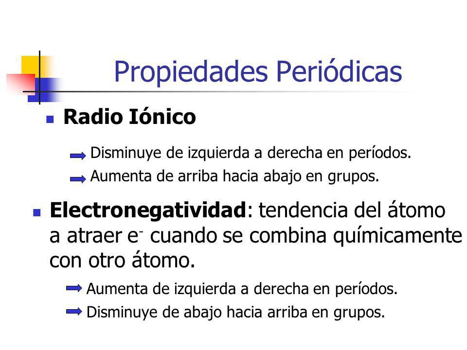 Propiedades Periódicas Radio Iónico Disminuye de izquierda a derecha en períodos.