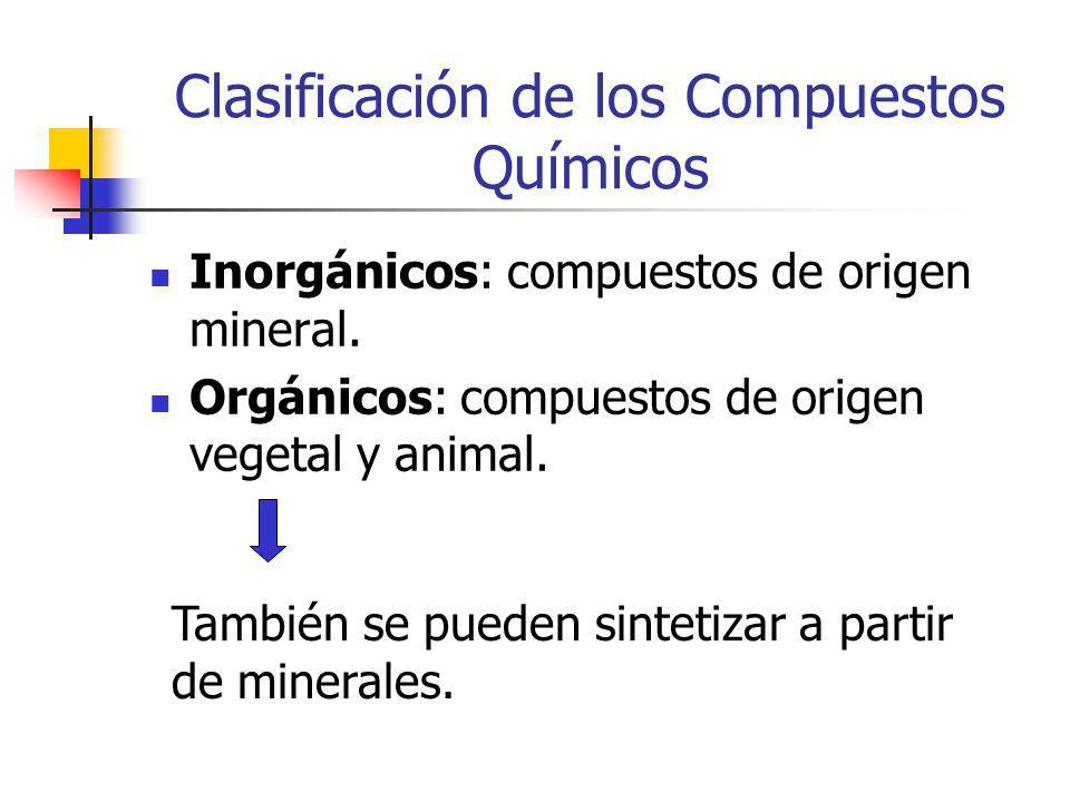 Clasificación de los Compuestos Químicos Inorgánicos: compuestos de origen mineral.