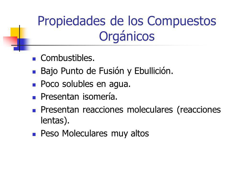 Propiedades de los Compuestos Orgánicos Combustibles.