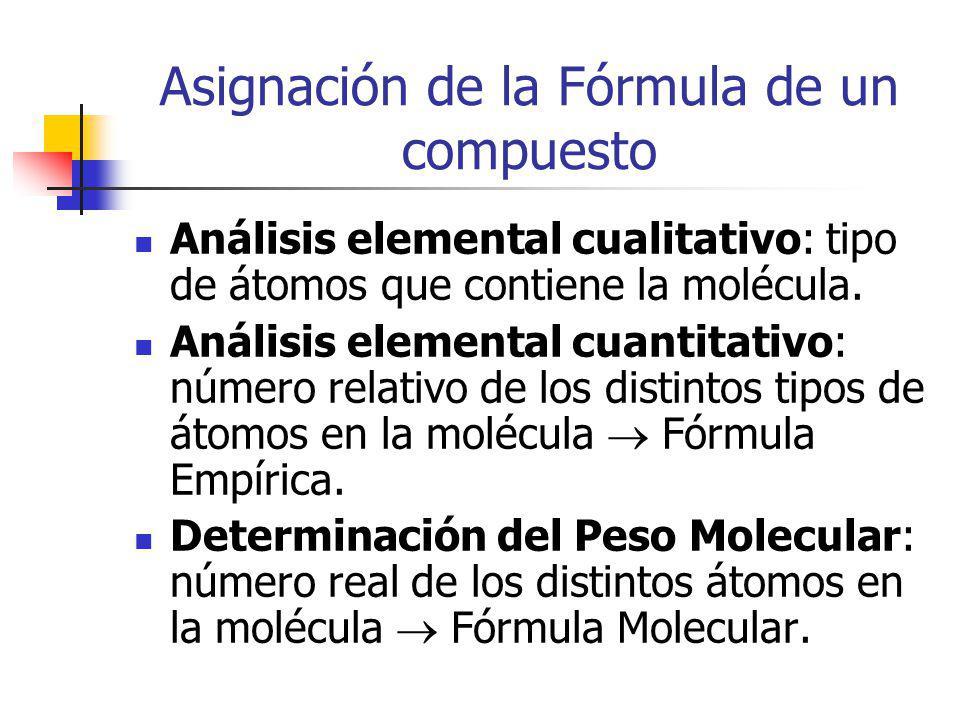 Determinación de la Fórmula Empírica Es la fórmula más simple que indica los números relativos de los diferentes tipos de átomos de la molécula.