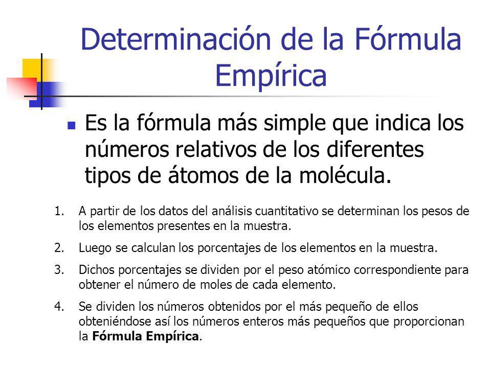 Determinación de la Fórmula Molecular Indica el número verdadero de cada clase de átomo en la molécula.