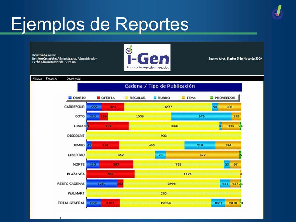 Ejemplos de Reportes