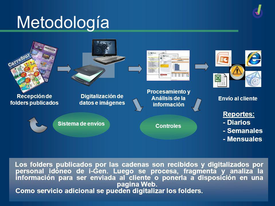 Metodología Los folders publicados por las cadenas son recibidos y digitalizados por personal idóneo de i-Gen.