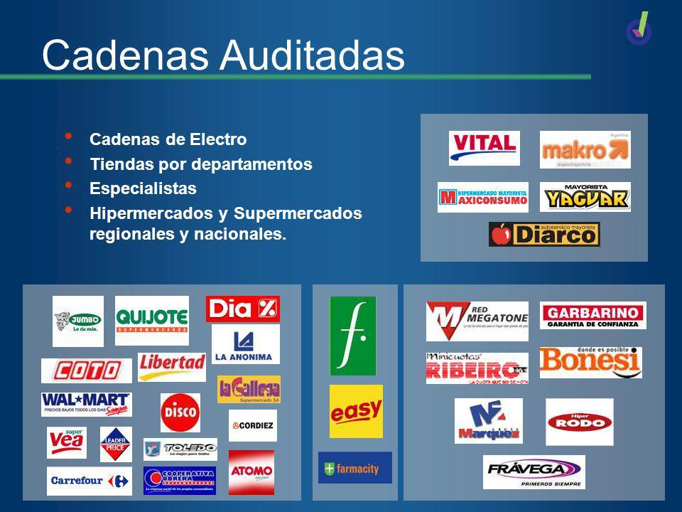 Cadenas Auditadas Cadenas de Electro Tiendas por departamentos Especialistas Hipermercados y Supermercados regionales y nacionales.