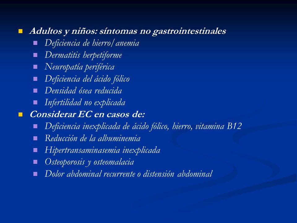 Adultos y niños: síntomas no gastrointestinales Deficiencia de hierro/anemia Dermatitis herpetiforme Neuropatía periférica Deficiencia del ácido fólic
