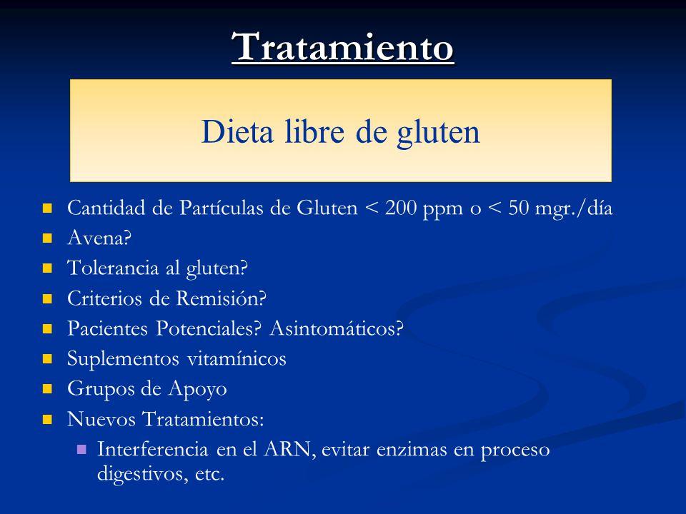 Dieta libre de gluten Tratamiento Cantidad de Partículas de Gluten < 200 ppm o < 50 mgr./día Avena? Tolerancia al gluten? Criterios de Remisión? Pacie